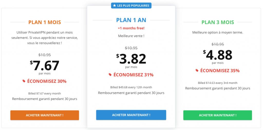Prox et tarifs des offres de PrivateVPN