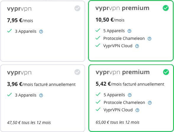 prix VyprVPN